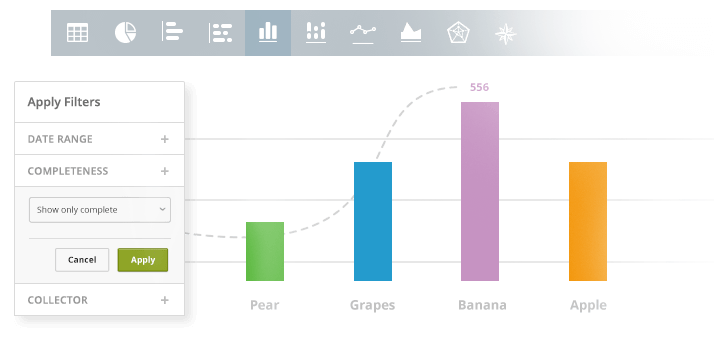Multiple Chart Types